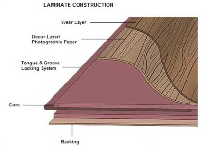 high-pressure-laminate-flooring-construction